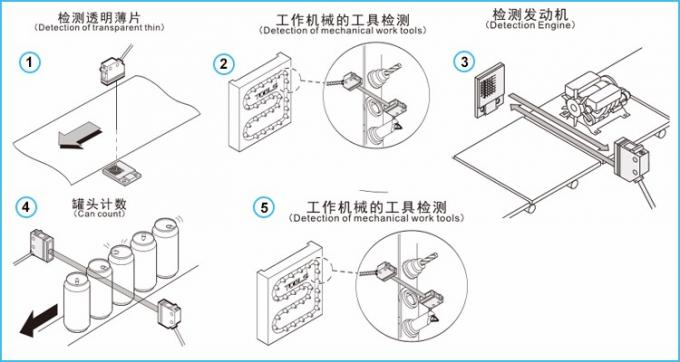 photo electric switch application.jpg